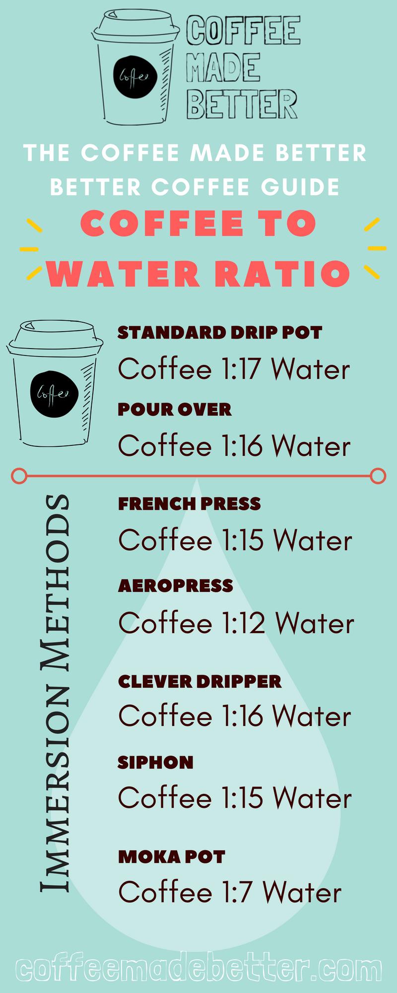 Standard Drip Pot